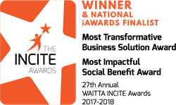 WAITTA Incite Awards Winner Most Transformative Business Solution and Most Impactful Social Benefit